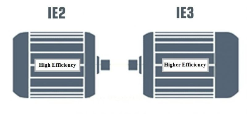 IE2-and-IE3-motors_FF-e1555579936958.jpg